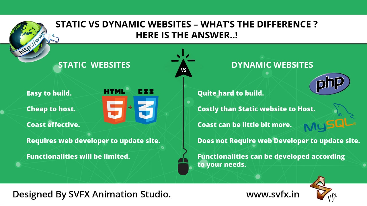 Static Vs Dynamic websites – What's the Difference ?
